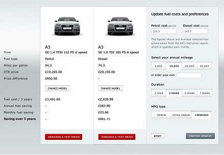 Audis Online Fuel Cost Calculator Business Car Manager - Audi cost