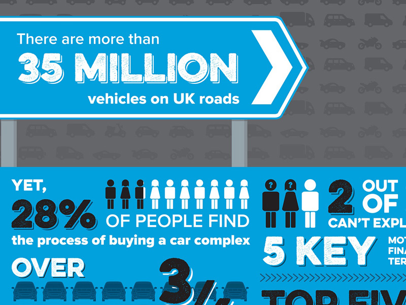bmw financial services research finds financial jargon confusing uk. Cars Review. Best American Auto & Cars Review