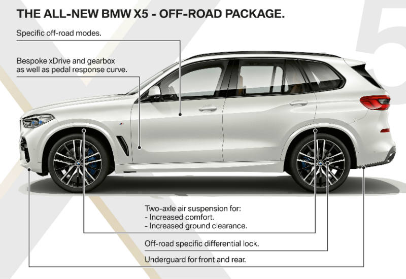 All-new BMW X5 product highlights off road mode