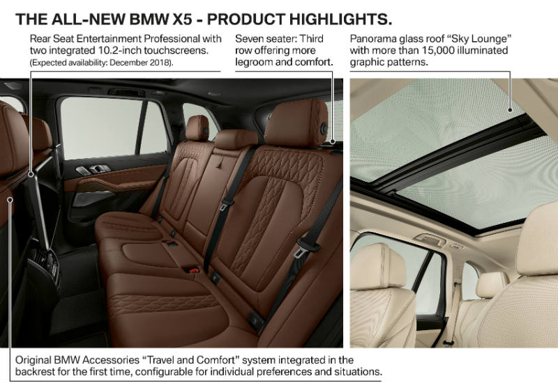 All new BMW X5 product highlights seating