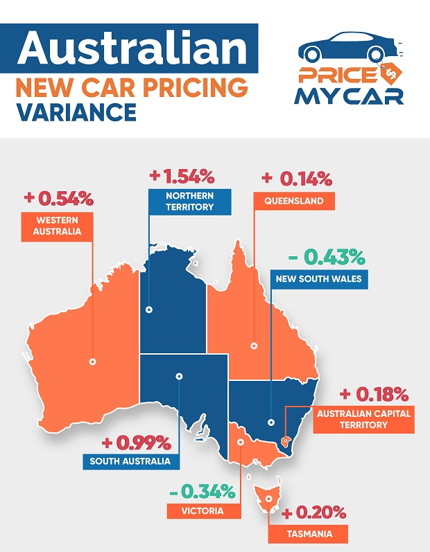 car prices by state